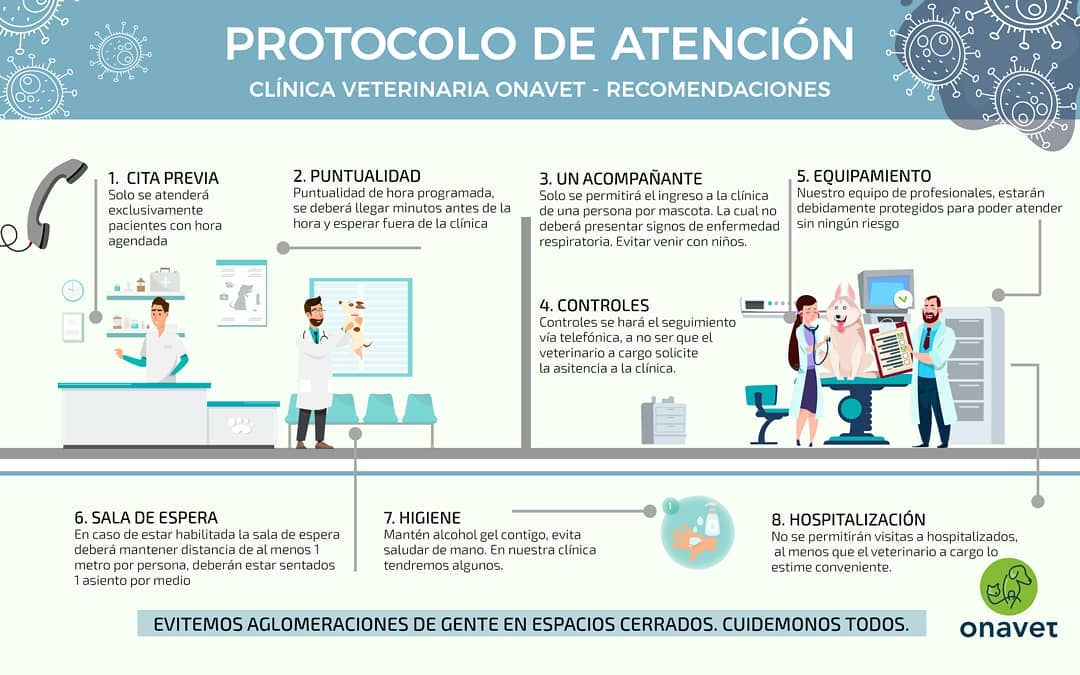 Protocolo Atención COVID-19